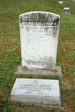 Pvt Oswell D. Evans