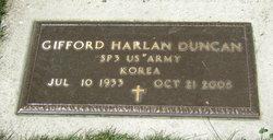 Gifford Harlan Duncan