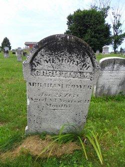 Christina Margaretha <i>Billman</i> Bower