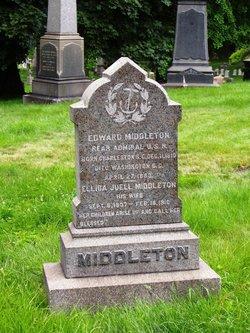 Adm Edward Middleton