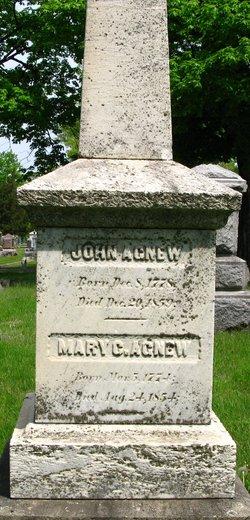 John Agnew