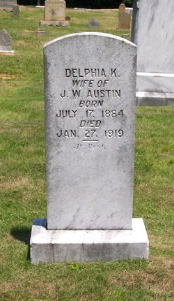 Philadelphia Keziah Delphia <i>Sikes</i> Austin