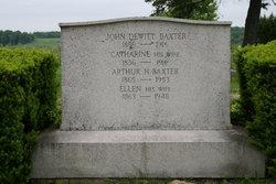 Arthur H. Baxter