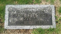 Minnie Etta <i>Smith</i> Beeson