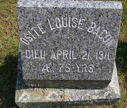 Osite Louise Bacon