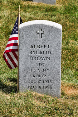 Albert Ryland Brown