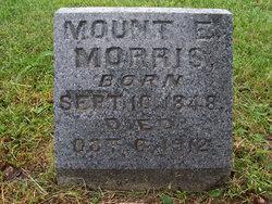 Mount Etna Mount Morris