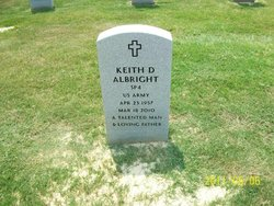 Keith Dewayne Albright