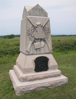 7th Michigan Infantry Monument