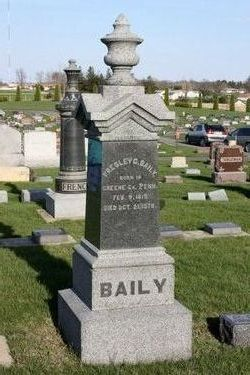 Presley Gregg Baily