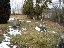 Ruslin Hill Cemetery