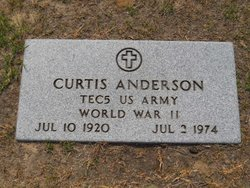 Curtis Anderson