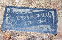 Teresa M Graham