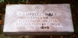 Campbell Dale