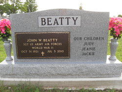 John Wesley Beatty