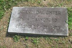 Inf dau of A P Sandford