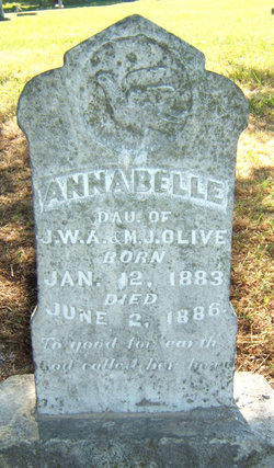 Annabelle Olive