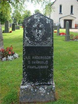 Gustaf Anders Andersson