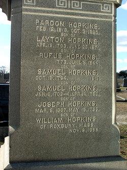 Rufus Hopkins