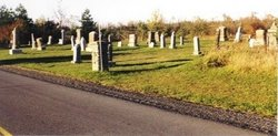Saint George's Anglican Cemetery, Gallingertown