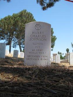 Harry Charles Johnson
