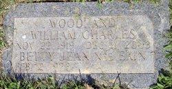 William Charles Woodland