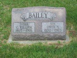 Charles William Bailey