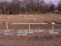 Jerry Lee Abney