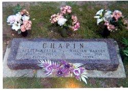 Evelyn Neetta <i>Reeder</i> Chapin