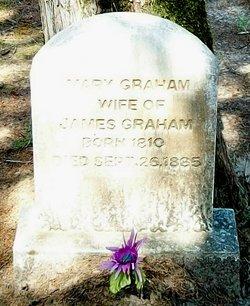 Mary Polly <i>Lee</i> Graham