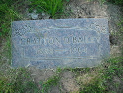 Gratton Davis Bailey