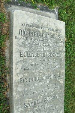Richard Curson, Sr