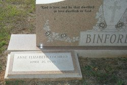 Anna Elizabeth <i>Cochran</i> Binford
