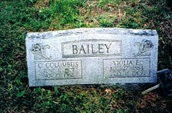 Christopher Columbus Bailey