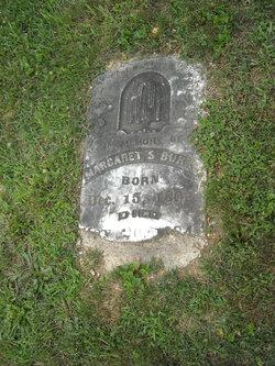 Margaret S <i>Crowson</i> Burke