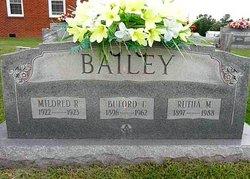 Buford Tim Bailey
