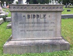 Gertrude Dale <i>Bosler</i> Biddle