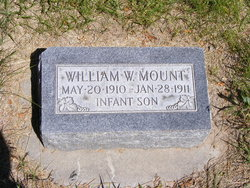William Wallace Mount