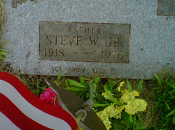 Stephen W. Steve Balog, Jr