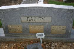 Warren F. Bailey