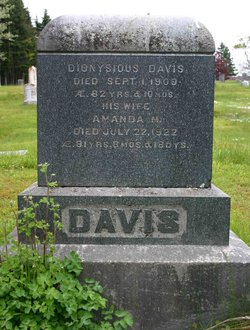 Amanda M. <i>Ramsdell</i> Davis
