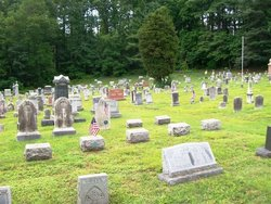 Saint Paulus Lutheran & Reformed Church Cemetery
