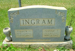 Nannie Tarmesia <i>Young</i> Ingram