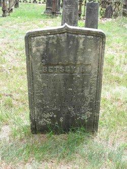 Betsey B. <i>Putney</i> Amadon