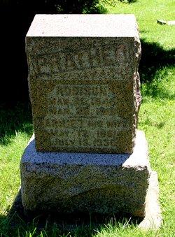 Harriet Prather