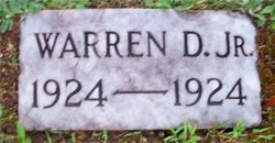 Warren D. Barter, Jr
