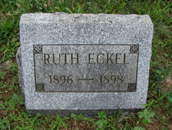 Ruth E. Eckel