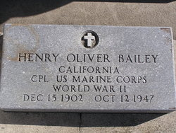 Henry Oliver Bailey