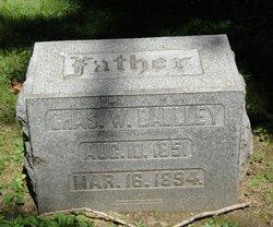 Charles W. Daulley