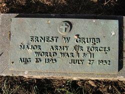 Maj Ernest Wilmet Grubb